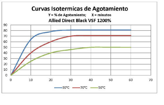 Curvaisotermablack22.jpg